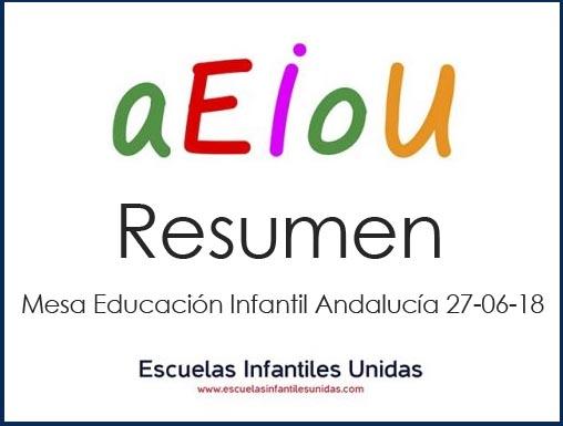 Resumen de la Mesa Sectorial de Educación Infantil 27-06-18